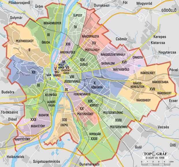Budapest arrondissements