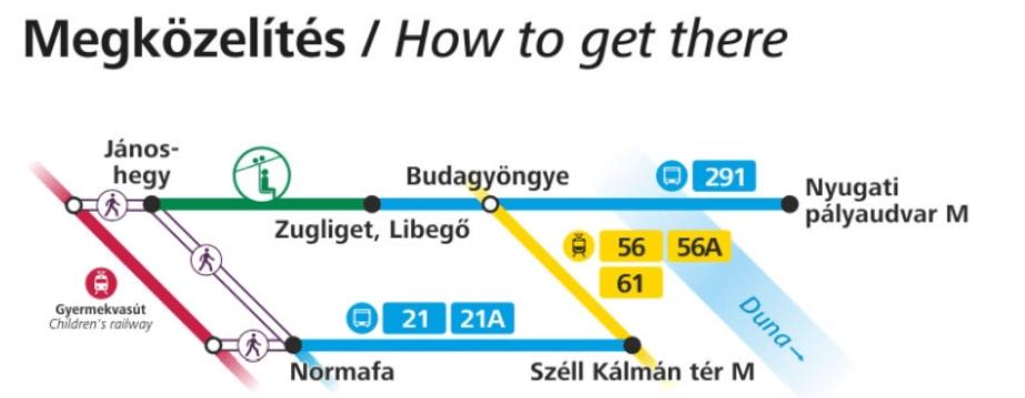 Aller au Libego à Budapest